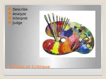Critique PowerPoint