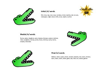 Crocodile Dentist Ultimate Game Companion: 3 Bundles in 1