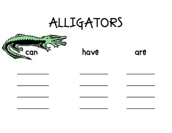 Crocodiles and Alligators CAN, HAVE, ARE