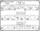 13 Colonies Crops & Trade Diagram and Comprehension Questions: Colonial America