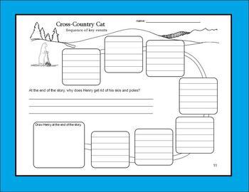 Cross-Country Cat literature unit