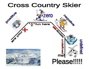 Cross Country Skiier - Explaining Slope Concepts
