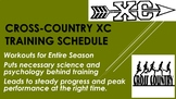 Cross Country XC Training & Workout Schedule for Coaching Full Season (8 Weeks)
