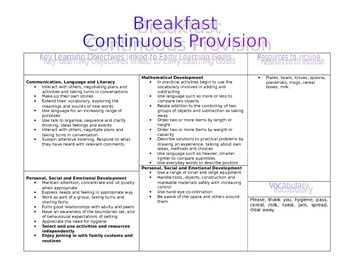 Cross curriculum differentiation Posters