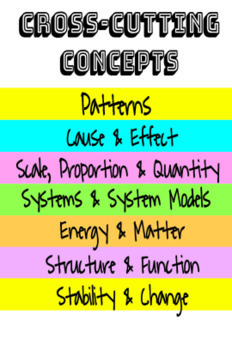 Cross-Cutting Concepts Basic Poster