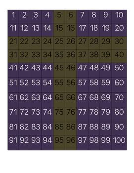 Cross Hidden picture on 100 chart