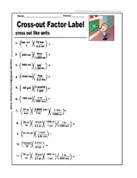 Cross-Out Factor-Label Method