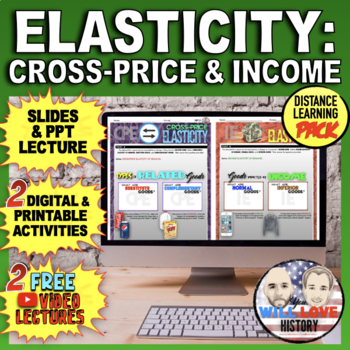 Cross-Price and Income Elasticity Bundle