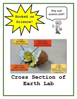 Science Lab: Cross Section of the Earth