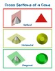 Cross Sections Posters for Middle Grades Math