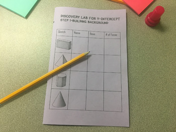 Cross Sections of 3D Figures Activity (Discovery Lab)