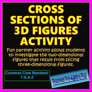Cross Sections of Three-Dimensional Figures