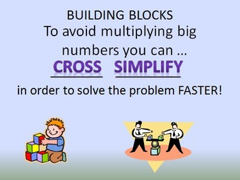 5.NF.B.4 Cross Simplifying with Multiplying Fractions PPT