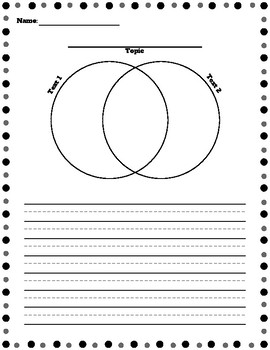 Cross Text Synthesis Graphic Organizer