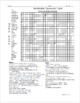 CrossWord Puzzle: Linear Equations VOCABULARY ACTIVITY