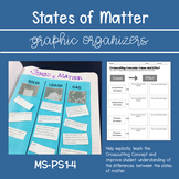 Crosscutting Concept Graphic Organizer: Cause and Effect (MS-PS1-4)