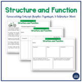 Crosscutting Concept - Structure and Function - NGSS - Gra