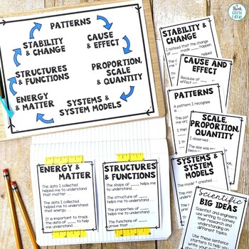 NGSS Crosscutting Concepts Posters