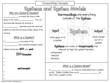 Crosscutting Concepts: Systems and System Models
