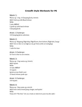 Crossfit Style Workouts for PE