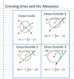 Crossing Lines and Arc Measures Foldable