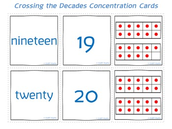Crossing the Decades Concentration