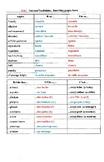 Notes and Crossword: Nouveau Vocabulaire - Describing your