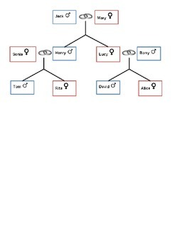 English Vocabulary - Identify Family Relationships Crossword