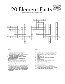 Crossword Puzzles Elements of The Periodic Table elementar