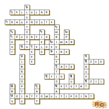 Crossword for L3 Infrastructure Technician Networking & Architecture.