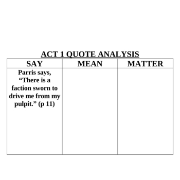 Crucible 43-pages Activities and Assignments