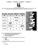 Crucible Act III Quiz (Honors)