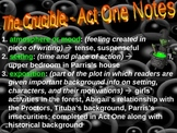 The Crucible Act One Notes PowerPoint