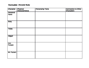 Crucible character chart graphic organizer by speakerunspoken tpt crucible character chart graphic organizer ccuart Images