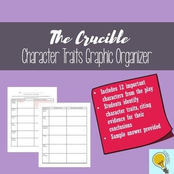 Crucible Character Traits Graphic Organizer
