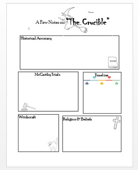 Crucible Fill in the Notes