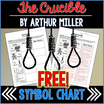 The Crucible Symbol Chart By Engage With Ela Teachers Pay Teachers