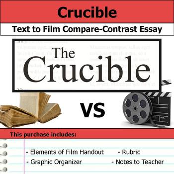 Crucible - Text to Film - Compare & Contrast Essay Bundle