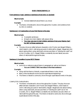 Crucible Theme Essayoutline By Miss Cottom  Teachers Pay Teachers Crucible Theme Essayoutline How To Write An Essay For High School Students also Essay Science  How To Use A Thesis Statement In An Essay