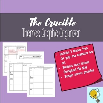 Crucible Themes Graphic Organizer
