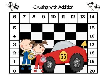 Cruising with Addition