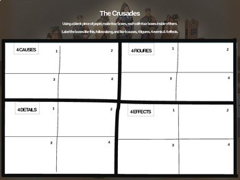 Crusades - 4 causes, 4 figures, 4 events, 4 effects (20-slide PPT)