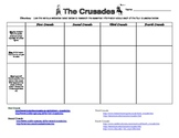Crusades Internet Research