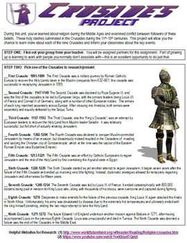 Crusades Research Project