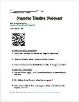 Crusades Timeline Webquest