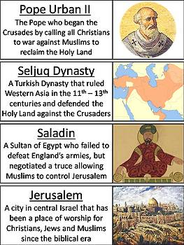 Crusades Word Wall Cards