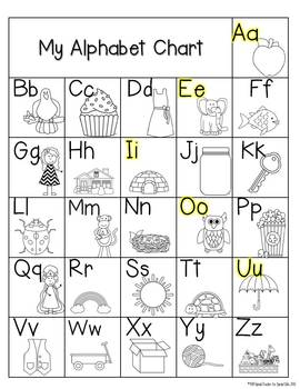 Crush My Candy Chalkboard Flair  Alphabet Posters
