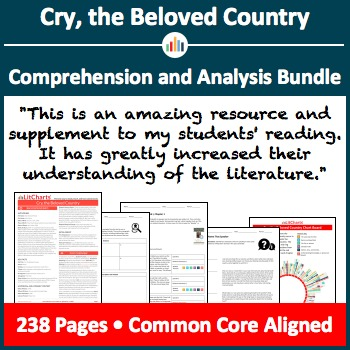 Cry, the Beloved Country – Comprehension and Analysis Bundle