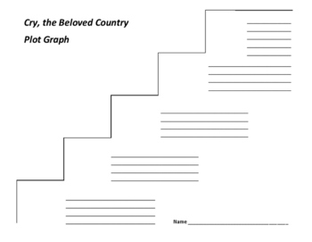 Cry, the Beloved Country Plot Graph - Paton