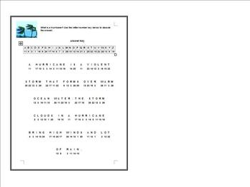 Cryptogram Puzzle | What are Hurricanes | Informational Text Activity